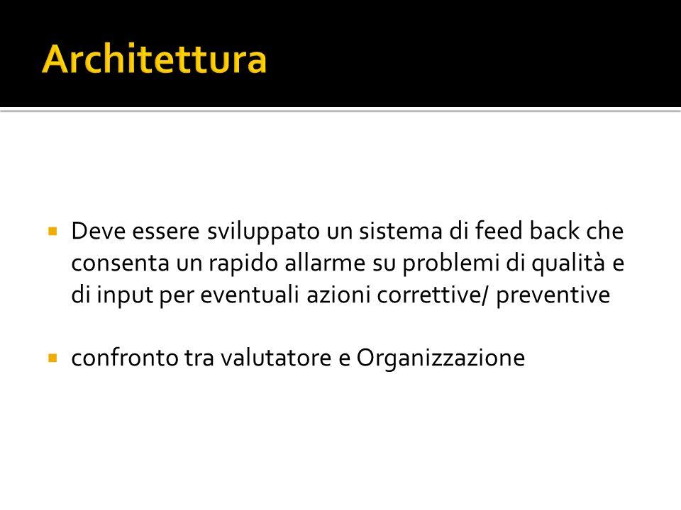Deve essere sviluppato un sistema di feed back che consenta un rapido allarme su problemi di qualità e di input per eventuali azioni correttive/ preventive confronto tra valutatore e Organizzazione