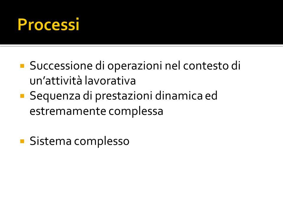 Successione di operazioni nel contesto di unattività lavorativa Sequenza di prestazioni dinamica ed estremamente complessa Sistema complesso