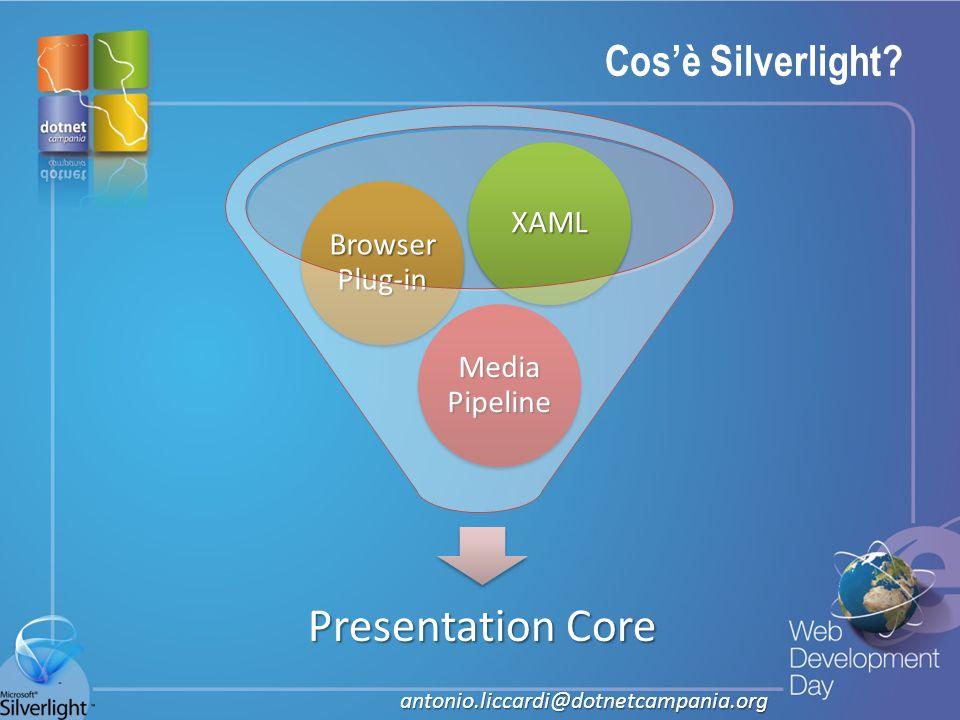 Fare clic per modificare lo stile del titolo Fare clic per modificare stili del testo dello schema – Secondo livello Terzo livello – Quarto livello » Quinto livello Cosè Silverlight.