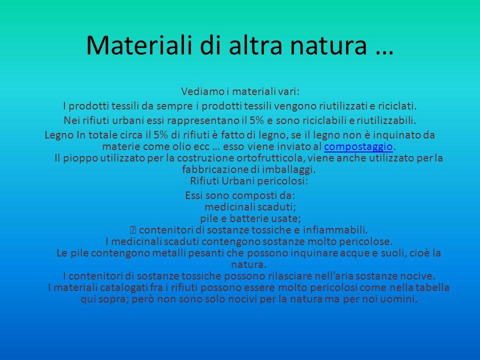 Materiali di altra natura … Vediamo i materiali vari: I prodotti tessili da sempre i prodotti tessili vengono riutilizzati e riciclati.