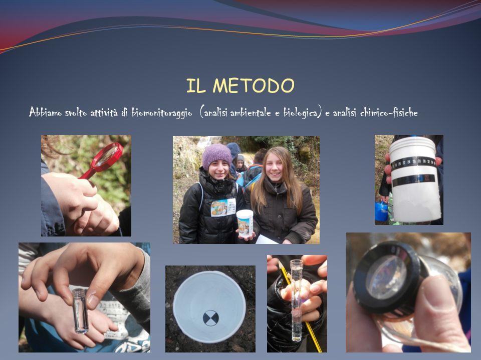 IL METODO Abbiamo svolto attività di biomonitoraggio (analisi ambientale e biologica) e analisi chimico-fisiche