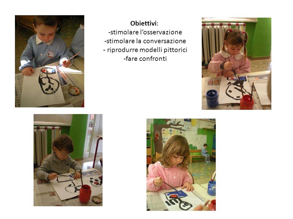 Obiettivi: -stimolare losservazione -stimolare la conversazione - riprodurre modelli pittorici -fare confronti