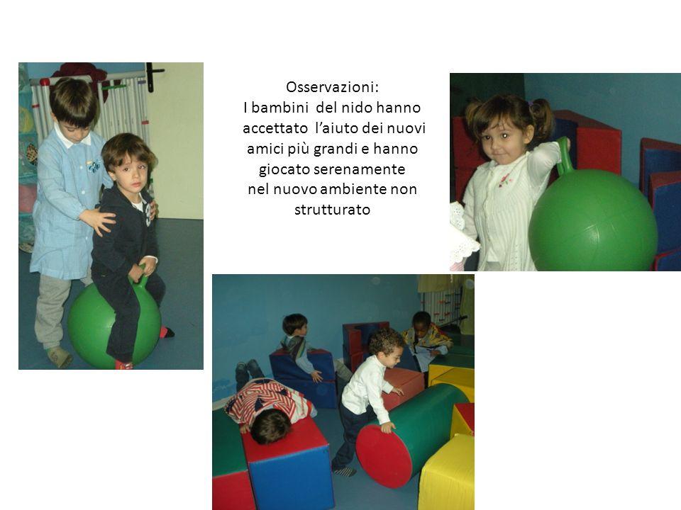 Osservazioni: I bambini del nido hanno accettato laiuto dei nuovi amici più grandi e hanno giocato serenamente nel nuovo ambiente non strutturato