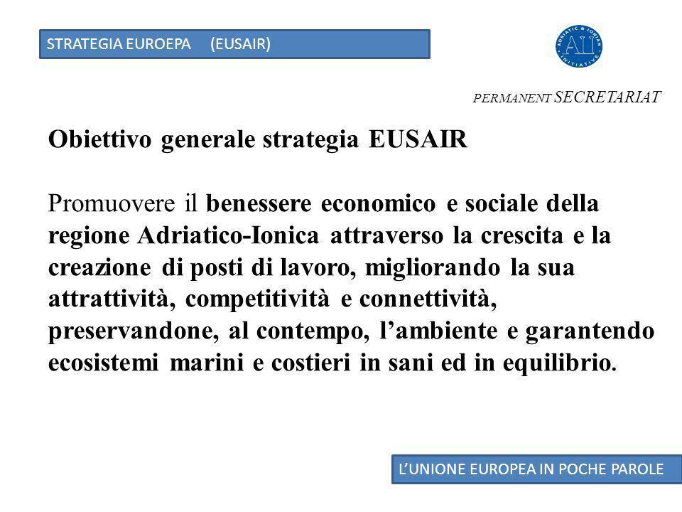 STRATEGIA EUROEPA (EUSAIR) LUNIONE EUROPEA IN POCHE PAROLE Obiettivo generale strategia EUSAIR Promuovere il benessere economico e sociale della regione Adriatico-Ionica attraverso la crescita e la creazione di posti di lavoro, migliorando la sua attrattività, competitività e connettività, preservandone, al contempo, lambiente e garantendo ecosistemi marini e costieri in sani ed in equilibrio.