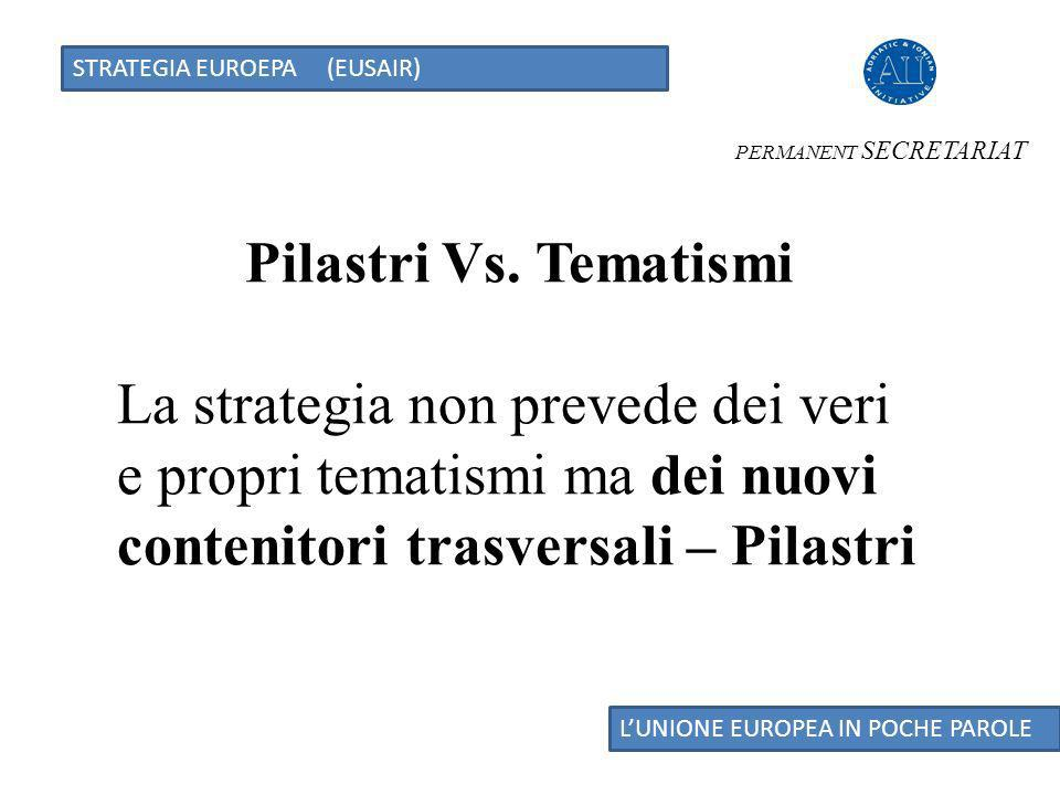 STRATEGIA EUROEPA (EUSAIR) LUNIONE EUROPEA IN POCHE PAROLE Pilastri Vs.