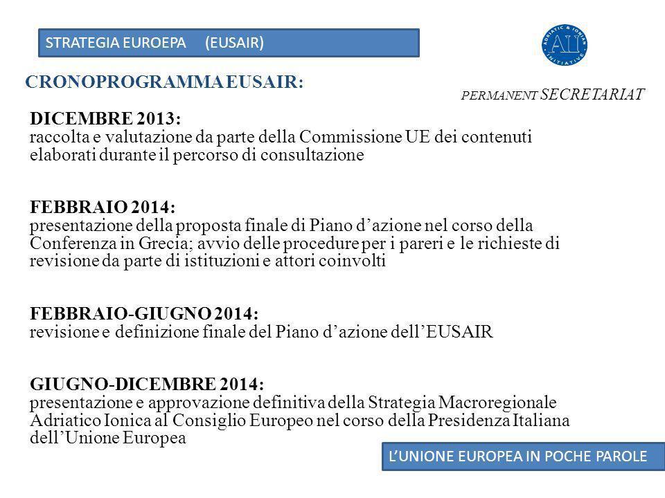 STRATEGIA EUROEPA (EUSAIR) LUNIONE EUROPEA IN POCHE PAROLE CRONOPROGRAMMA EUSAIR: DICEMBRE 2013: raccolta e valutazione da parte della Commissione UE dei contenuti elaborati durante il percorso di consultazione FEBBRAIO 2014: presentazione della proposta finale di Piano dazione nel corso della Conferenza in Grecia; avvio delle procedure per i pareri e le richieste di revisione da parte di istituzioni e attori coinvolti FEBBRAIO-GIUGNO 2014: revisione e definizione finale del Piano dazione dellEUSAIR GIUGNO-DICEMBRE 2014: presentazione e approvazione definitiva della Strategia Macroregionale Adriatico Ionica al Consiglio Europeo nel corso della Presidenza Italiana dellUnione Europea PERMANENT SECRETARIAT