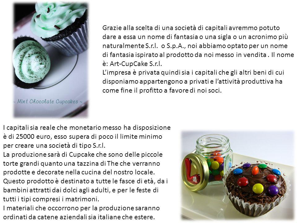 Society : Forma capitali Dimensioni piccole Soci 2Di Tanno Predoiu Nome Denominazione socialeArt-CupCakeS.r.l.