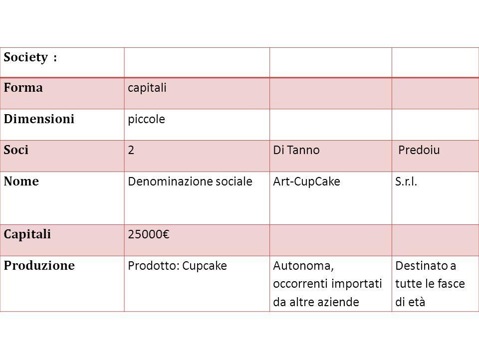 Society : Forma capitali Dimensioni piccole Soci 2Di Tanno Predoiu Nome Denominazione socialeArt-CupCakeS.r.l. Capitali 25000 Produzione Prodotto: Cup
