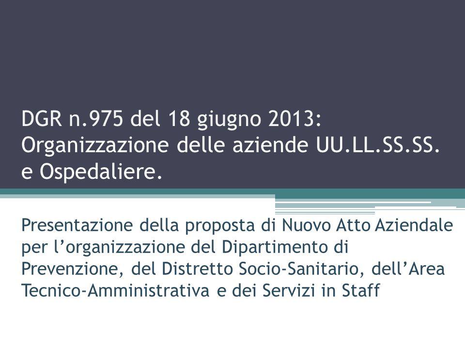 DGR n.975 del 18 giugno 2013: Organizzazione delle aziende UU.LL.SS.SS.