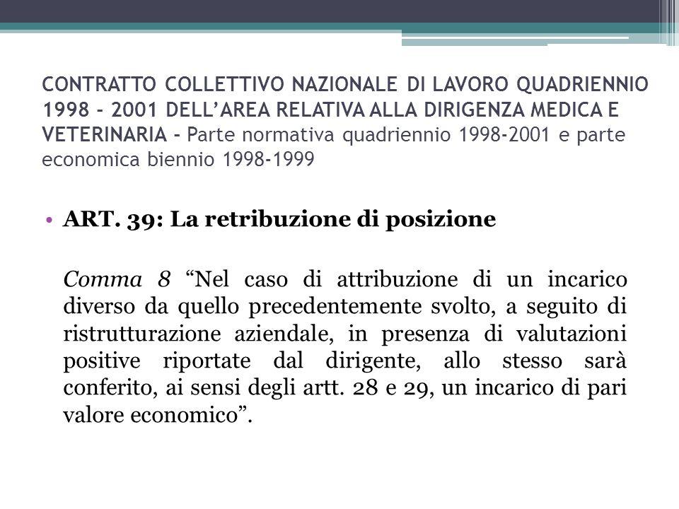 CONTRATTO COLLETTIVO NAZIONALE DI LAVORO QUADRIENNIO 1998 - 2001 DELLAREA RELATIVA ALLA DIRIGENZA MEDICA E VETERINARIA - Parte normativa quadriennio 1998-2001 e parte economica biennio 1998-1999 ART.