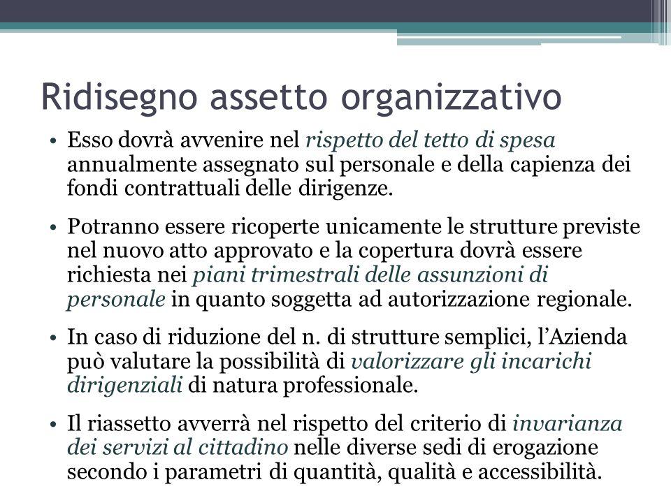 Ridisegno assetto organizzativo Esso dovrà avvenire nel rispetto del tetto di spesa annualmente assegnato sul personale e della capienza dei fondi contrattuali delle dirigenze.
