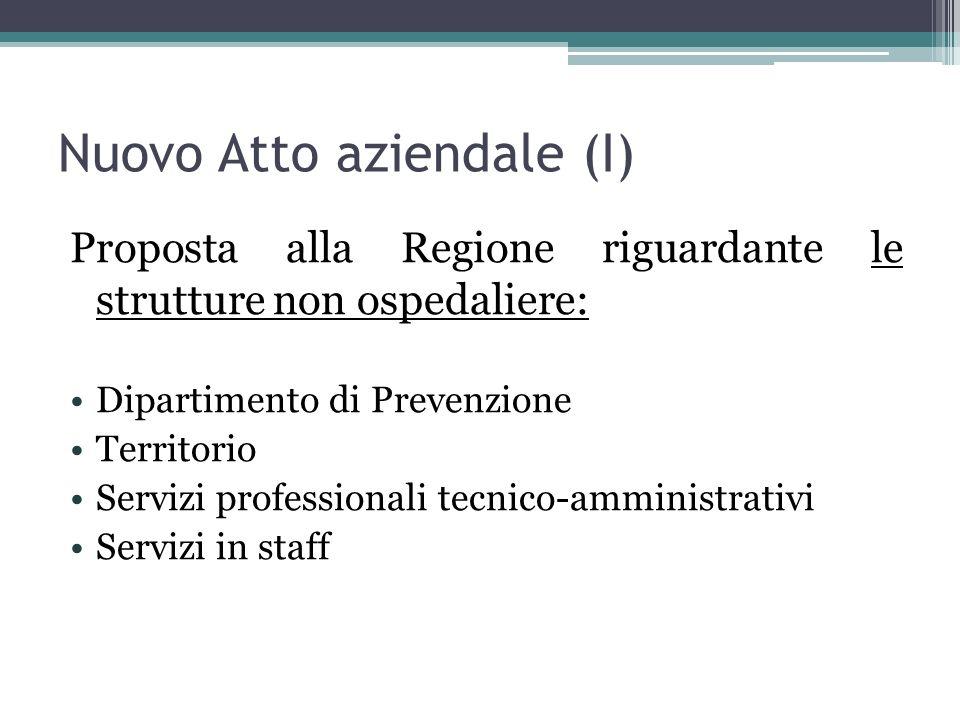 Nuovo Atto aziendale (I) Proposta alla Regione riguardante le strutture non ospedaliere: Dipartimento di Prevenzione Territorio Servizi professionali tecnico-amministrativi Servizi in staff