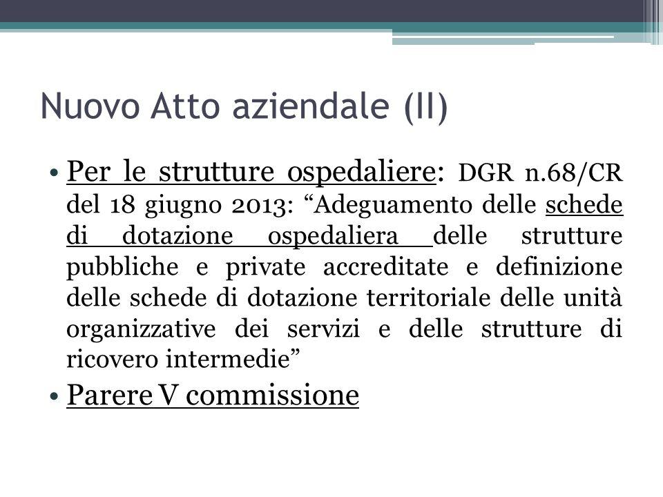 Contesto normativo di riferimento P IANO S OCIO -S ANITARIO R EGIONALE 2012-2016 approvato con LR 29 giugno 2012, n.23 DL 6 luglio 2012, n.95: Disposizioni urgenti per la riduzione della spesa pubblica a servizi invariati (c.d.