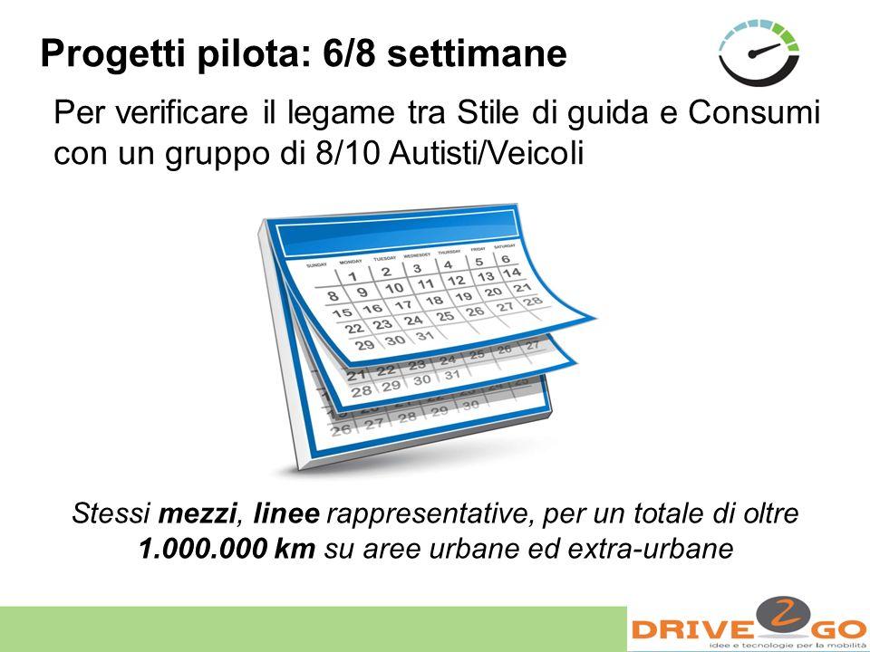 Progetti pilota: 6/8 settimane Per verificare il legame tra Stile di guida e Consumi con un gruppo di 8/10 Autisti/Veicoli Stessi mezzi, linee rappres