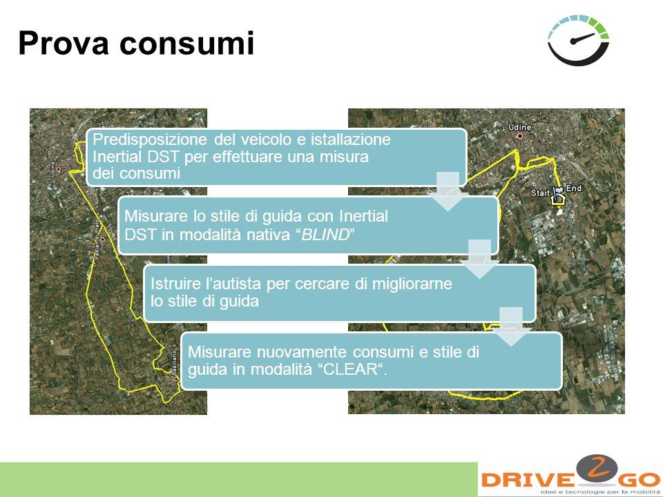 Predisposizione del veicolo e istallazione Inertial DST per effettuare una misura dei consumi Misurare lo stile di guida con Inertial DST in modalità