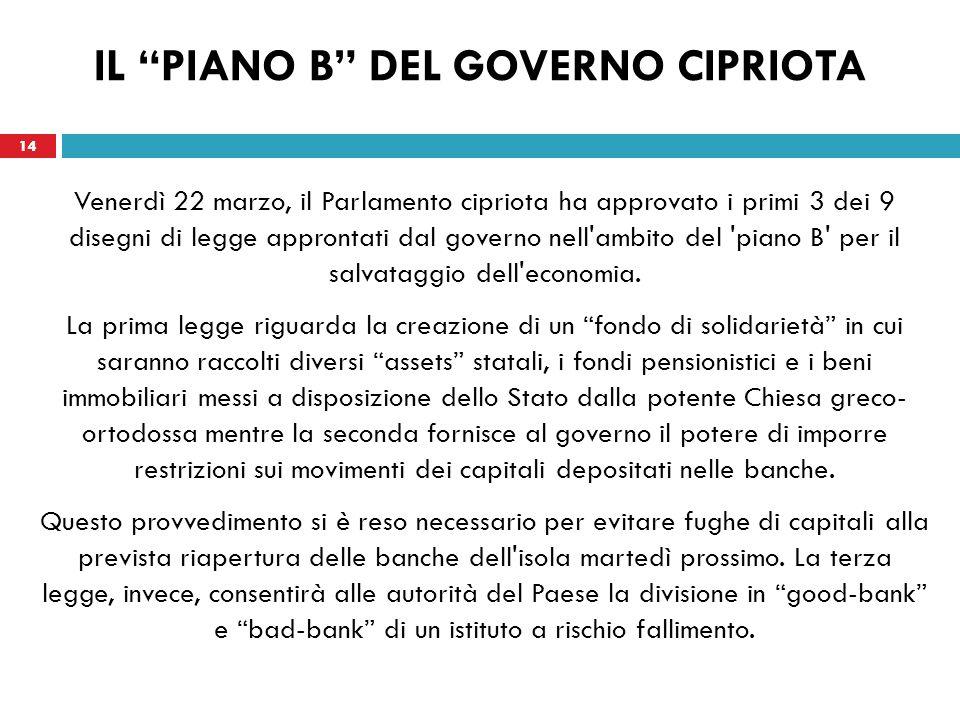 14 IL PIANO B DEL GOVERNO CIPRIOTA Venerdì 22 marzo, il Parlamento cipriota ha approvato i primi 3 dei 9 disegni di legge approntati dal governo nell ambito del piano B per il salvataggio dell economia.