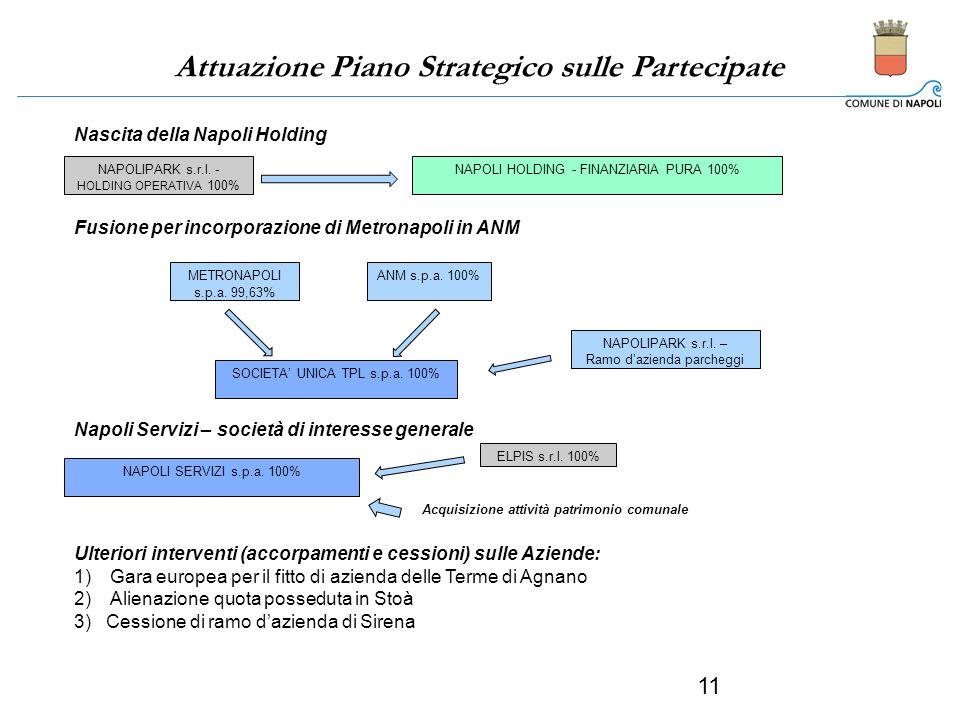 Attuazione Piano Strategico sulle Partecipate Nascita della Napoli Holding Fusione per incorporazione di Metronapoli in ANM Napoli Servizi – società d