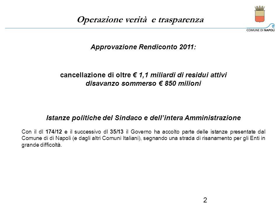 Operazione verità e trasparenza Approvazione Rendiconto 2011: cancellazione di oltre 1,1 miliardi di residui attivi disavanzo sommerso 850 milioni Ist