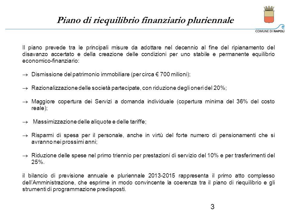 Piano di riequilibrio finanziario pluriennale Il piano prevede tra le principali misure da adottare nel decennio al fine del ripianamento del disavanz