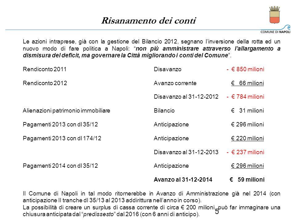 Risanamento dei conti Le azioni intraprese, già con la gestione del Bilancio 2012, segnano linversione della rotta ed un nuovo modo di fare politica a Napoli: non più amministrare attraverso lallargamento a dismisura del deficit, ma governare la Città migliorando i conti del Comune.