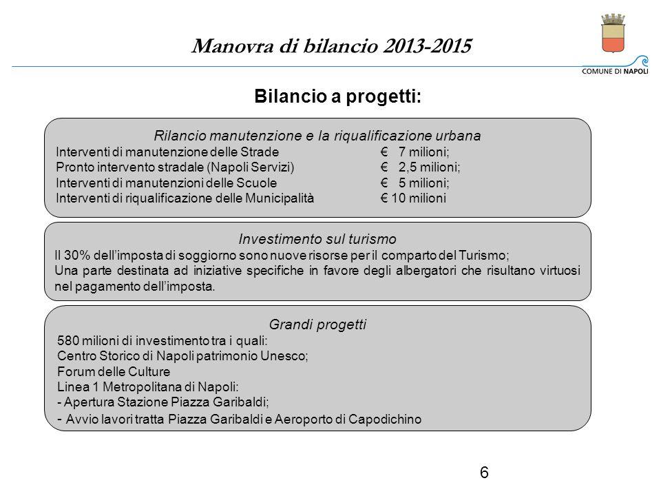 Manovra di bilancio 2013-2015 Bilancio a progetti / Contrasto allevasione tributaria: OBIETTIVO : Equità fiscale e garanzia livelli di servizio offerti alla cittadinanza.