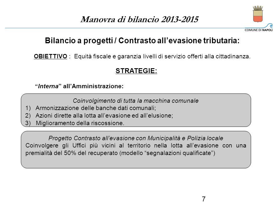 Manovra di bilancio 2013-2015 Bilancio a progetti / Contrasto allevasione tributaria: OBIETTIVO : Equità fiscale e garanzia livelli di servizio offert