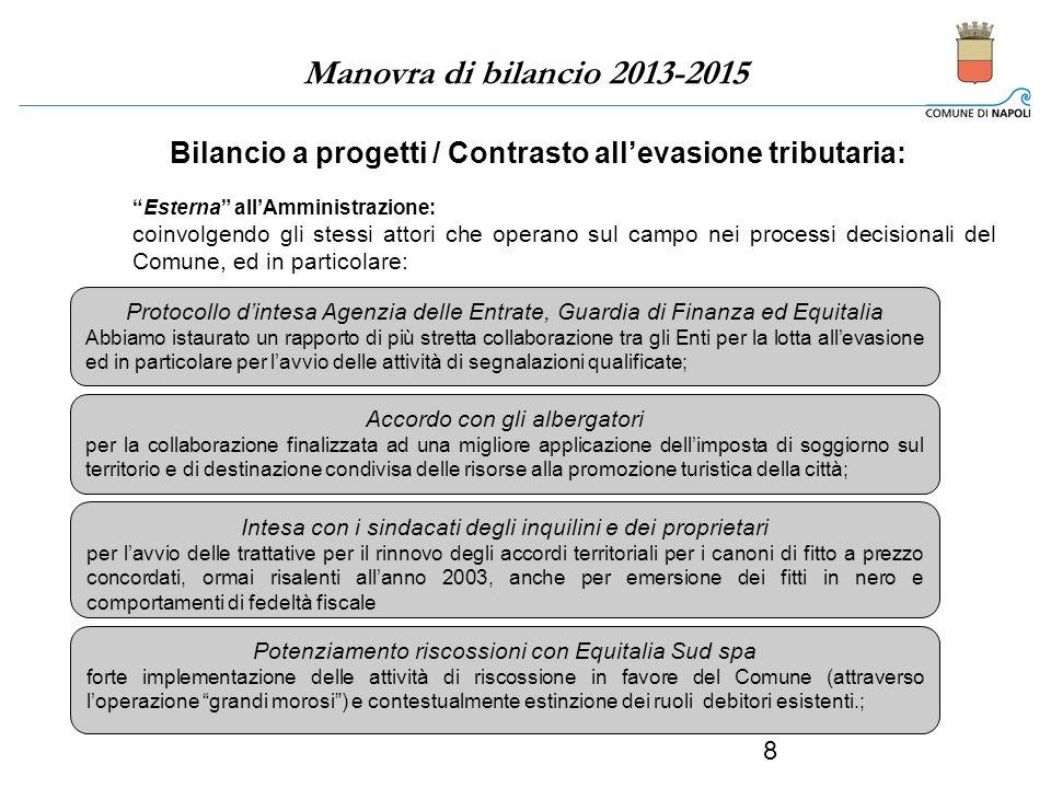 Manovra di bilancio 2013-2015 Bilancio a progetti / Contrasto allevasione tributaria: Esterna allAmministrazione: coinvolgendo gli stessi attori che o