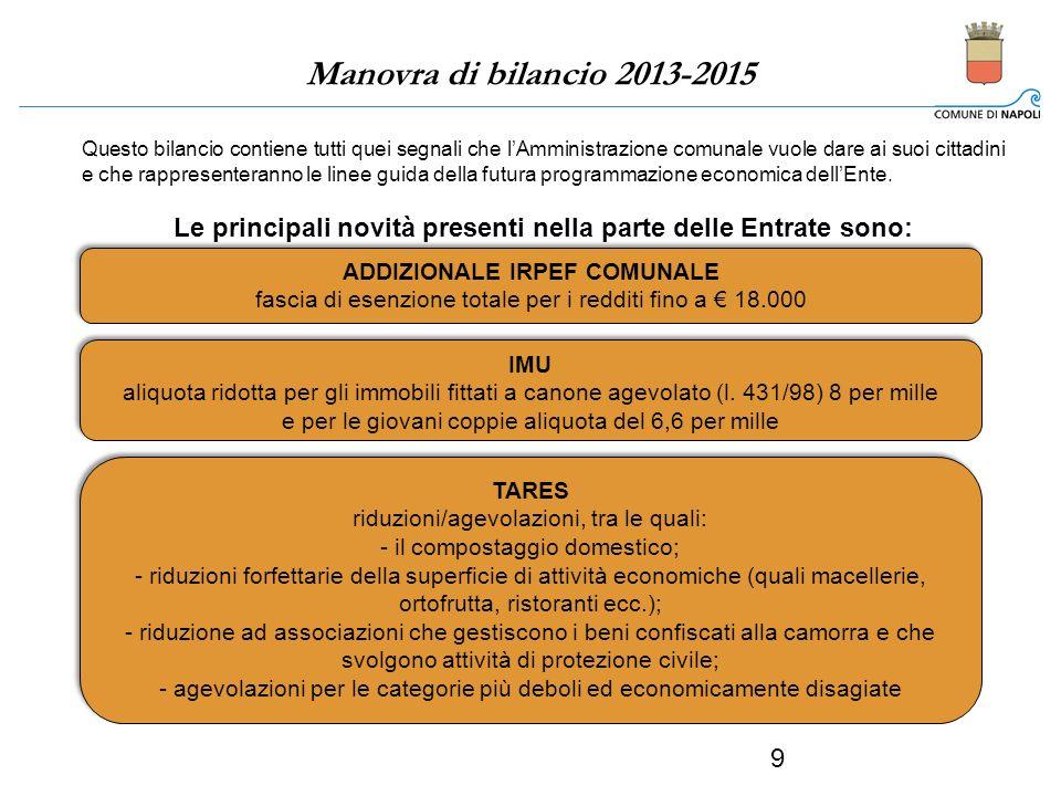 Manovra di bilancio 2013-2015 Questo bilancio contiene tutti quei segnali che lAmministrazione comunale vuole dare ai suoi cittadini e che rappresente