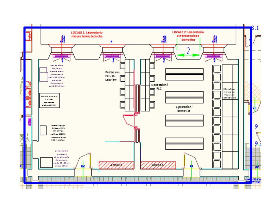 Elenco materiale: N.10 multimetri digitali con pinza amperometrica N.