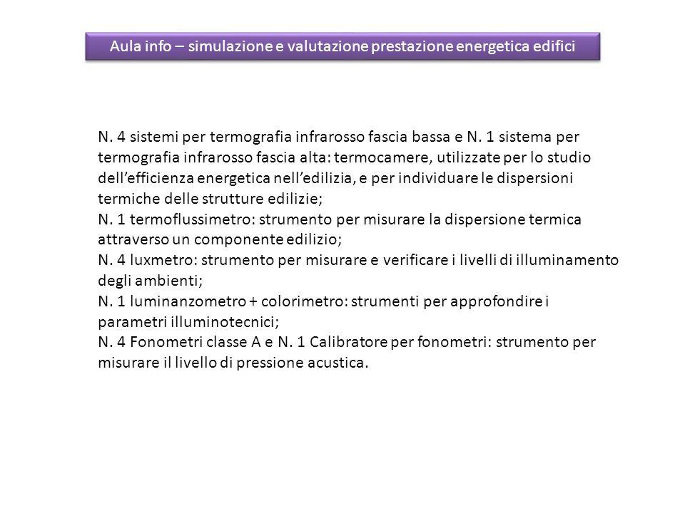 Aula info – simulazione e valutazione prestazione energetica edifici N. 4 sistemi per termografia infrarosso fascia bassa e N. 1 sistema per termograf