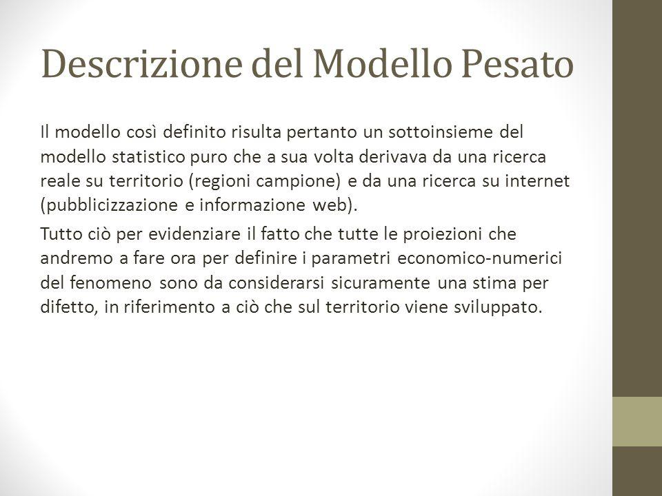 Descrizione del Modello Pesato Il modello così definito risulta pertanto un sottoinsieme del modello statistico puro che a sua volta derivava da una r