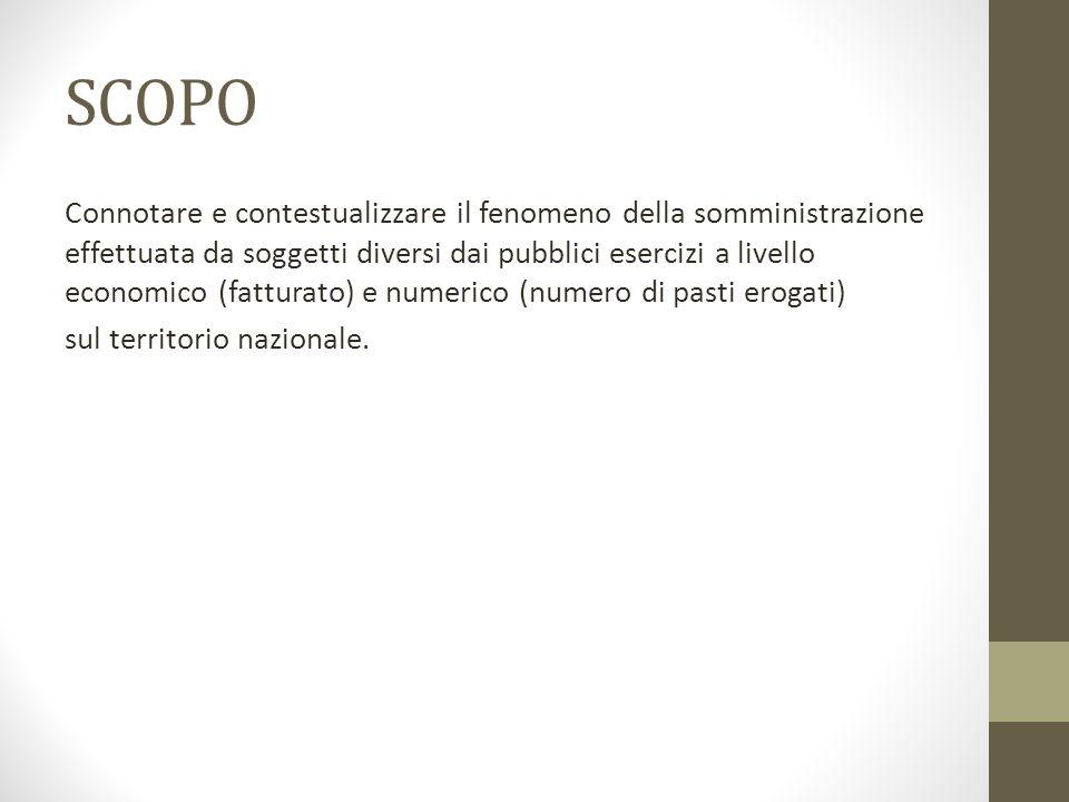 SCOPO Connotare e contestualizzare il fenomeno della somministrazione effettuata da soggetti diversi dai pubblici esercizi a livello economico (fattur