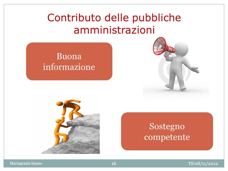 Buona informazione Sostegno competente Contributo delle pubbliche amministrazioni TS 08/11/2012 16 Mariagrazia Samec