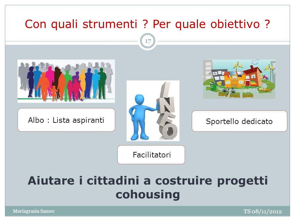 Con quali strumenti ? Per quale obiettivo ? Albo : Lista aspiranti Sportello dedicato Aiutare i cittadini a costruire progetti cohousing Facilitatori