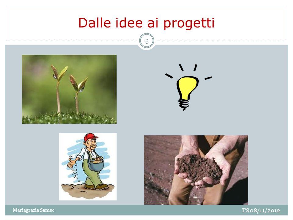 Dalle idee ai progetti TS 08/11/2012 3 Mariagrazia Samec