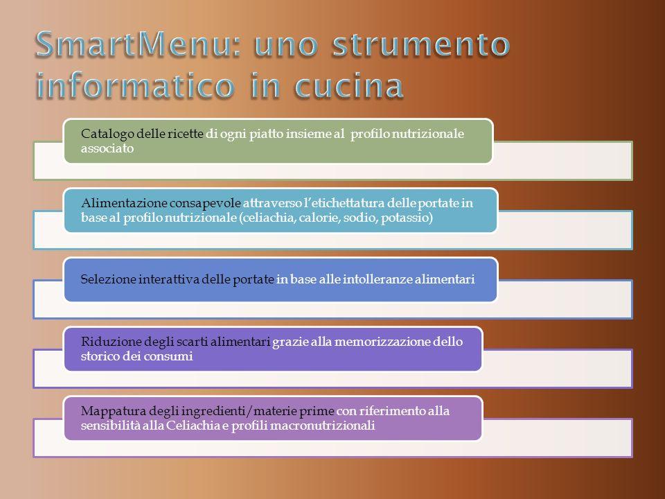 Catalogo delle ricette di ogni piatto insieme al profilo nutrizionale associato Alimentazione consapevole attraverso letichettatura delle portate in b