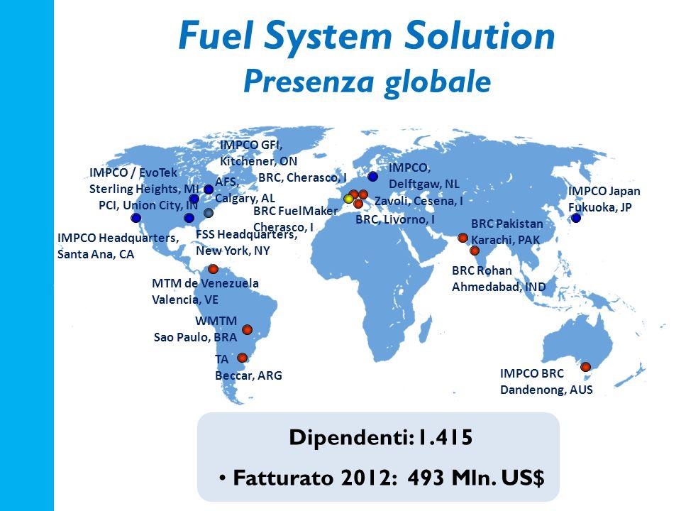 Fuel System Solution Presenza globale FSS Headquarters, New York, NY BRC FuelMaker Cherasco, I BRC, Cherasco, I Zavoli, Cesena, I BRC, Livorno, I BRC