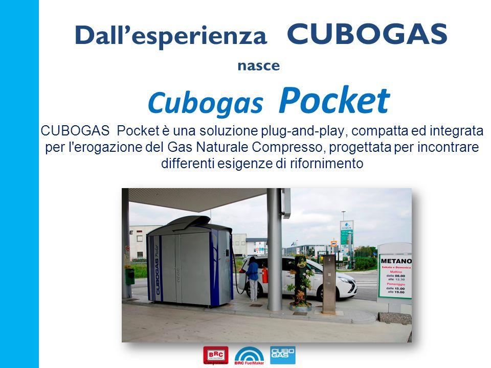 Vantaggi di CUBOGAS Pocket - Soluzione completamente integrata, di facile installazione - Ridotte dimensioni - Basso investimento iniziale - Consumi elettrici contenuti - Elevata Redditività - Breve ritorno dellinvestimento