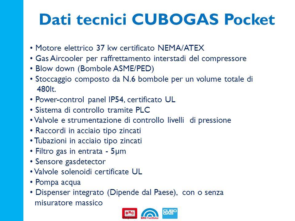 Dati tecnici CUBOGAS Pocket Motore elettrico 37 kw certificato NEMA/ATEX Gas Aircooler per raffrettamento interstadi del compressore Blow down (Bombol