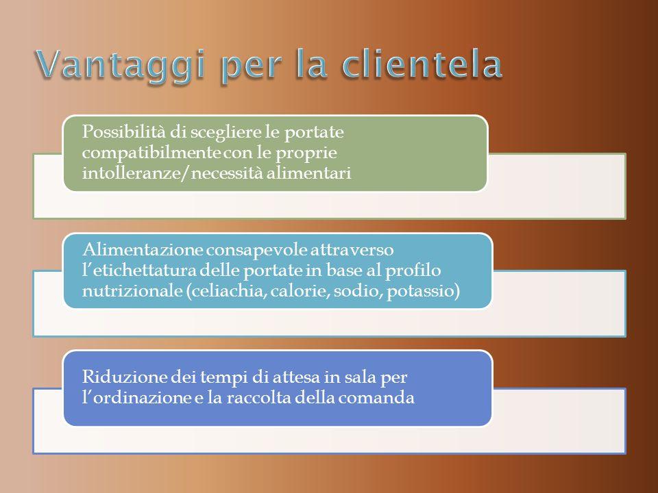 Ristorazione ipocaloricaRistorazione per celiaciRistorazione per ipertesiRistorazione per diabeticiRistorazione per vegetariani
