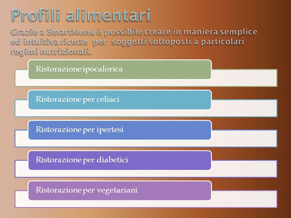 Area amministrazione: Server equipaggiato con SmartMenu gestionale Area cucina: Server equipaggiato con SmartMenu con applicativo cucina Camere: Tablet PC equipaggiato con SmartMenu con applicativo ordinazioni