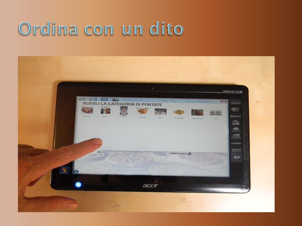 WiFi Cucina Pizzeria Server Room 1Room 2Room 3 Room 4 Repeater Ristorante