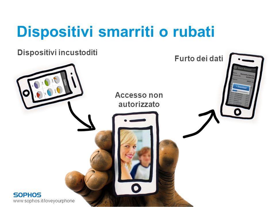 www.sophos.it/loveyourphone Dispositivi smarriti o rubati Dispositivi incustoditi Accesso non autorizzato Furto dei dati