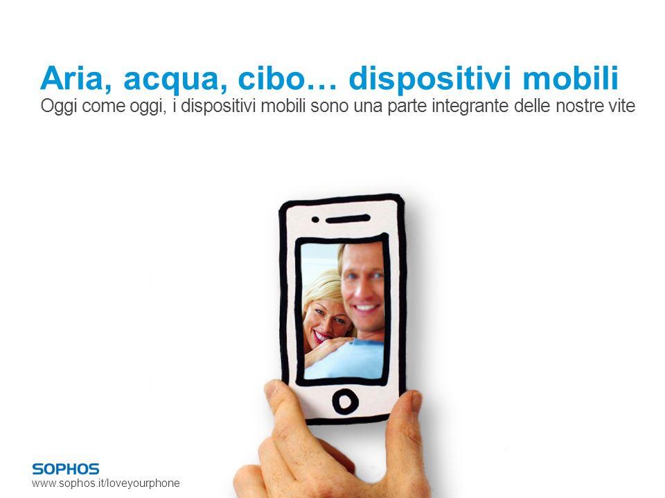 www.sophos.it/loveyourphone 72% crescita nelle vendite degli smartphone a livello mondiale nel 2010 400x Settembre 2009 – 0,02% Gennaio 2011 – 8,09% incremento del traffico Web da un dispositivo mobile in GB 31% utenti di telefoni cellulari negli USA che possiedono uno smartphone di dispositivi mobili venduti nel 2010 1.6 miliardi Rapido incremento dell uso degli smartphone