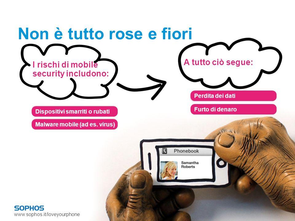 www.sophos.it/loveyourphone Dispositivi smarriti o rubati Malware mobile (ad es.