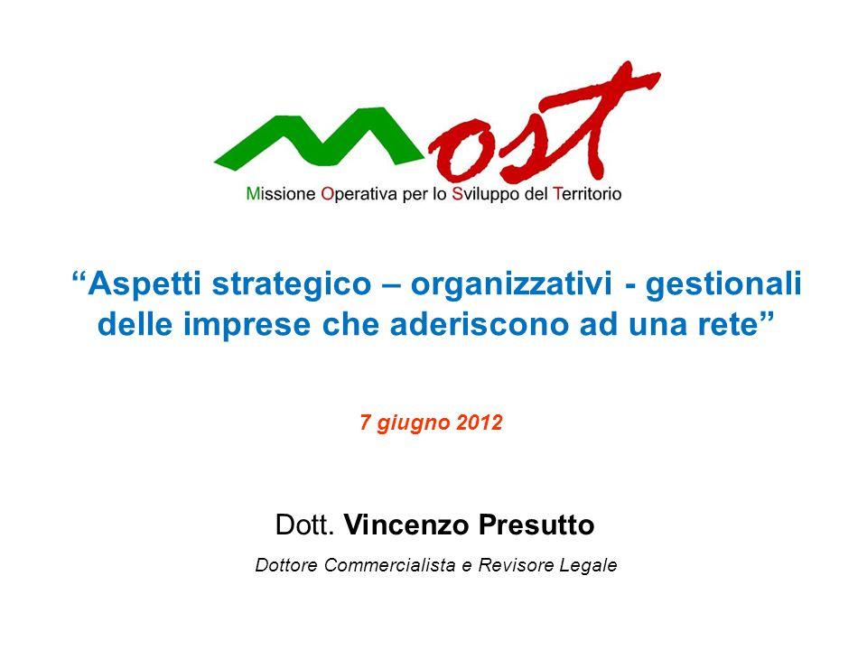 Aspetti strategico – organizzativi - gestionali delle imprese che aderiscono ad una rete Dott.