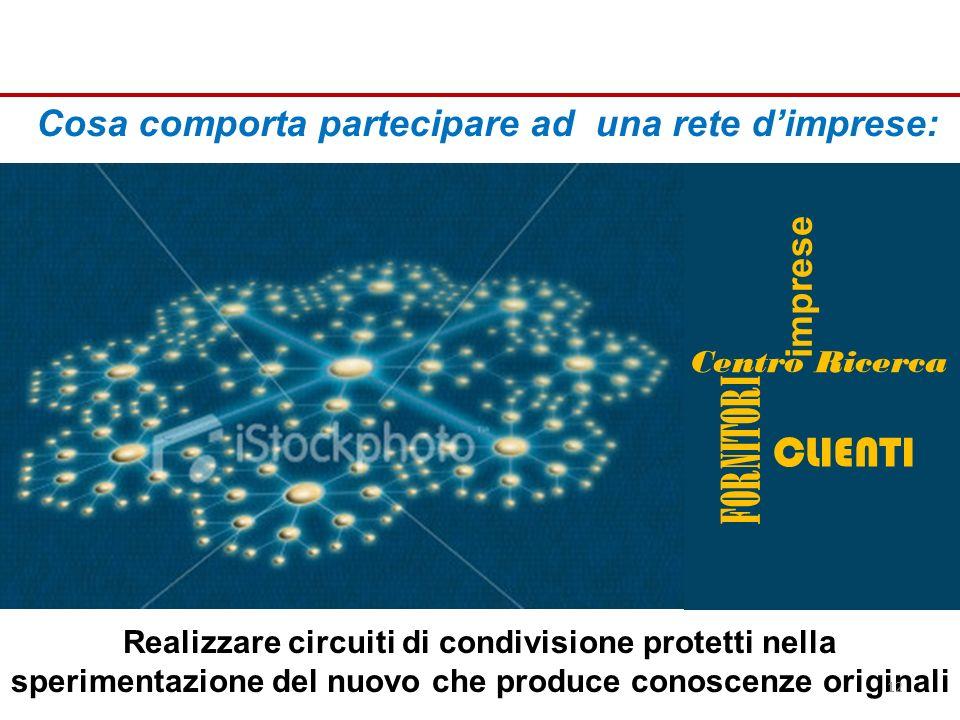 Cosa comporta partecipare ad una rete dimprese: Realizzare circuiti di condivisione protetti nella sperimentazione del nuovo che produce conoscenze originali imprese CLIENTI Centro Ricerca FORNITORI 12