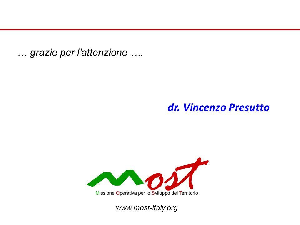 … grazie per lattenzione …. dr. Vincenzo Presutto www.most-italy.org