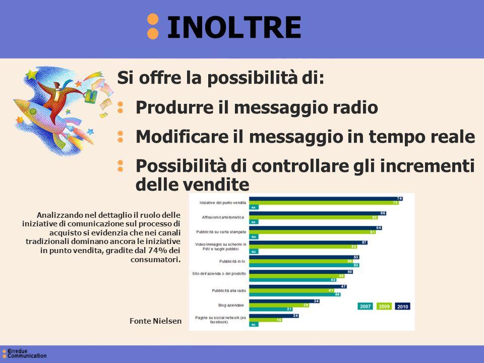 INOLTRE Si offre la possibilità di: Produrre il messaggio radio Modificare il messaggio in tempo reale Possibilità di controllare gli incrementi delle