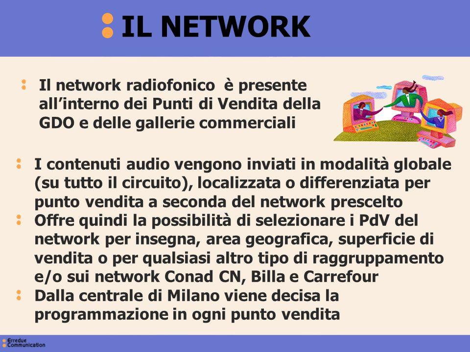 Il network radiofonico è presente allinterno dei Punti di Vendita della GDO e delle gallerie commerciali IL NETWORK I contenuti audio vengono inviati